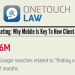 "Lawyer Marketing: Why Mobile Is ""King"" To Client Acquisition [INFOGRAPHIC]"