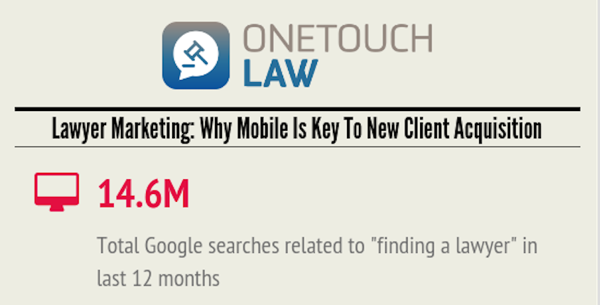 """Lawyer Marketing: Why Mobile Is """"King"""" To Client Acquisition [INFOGRAPHIC]"""