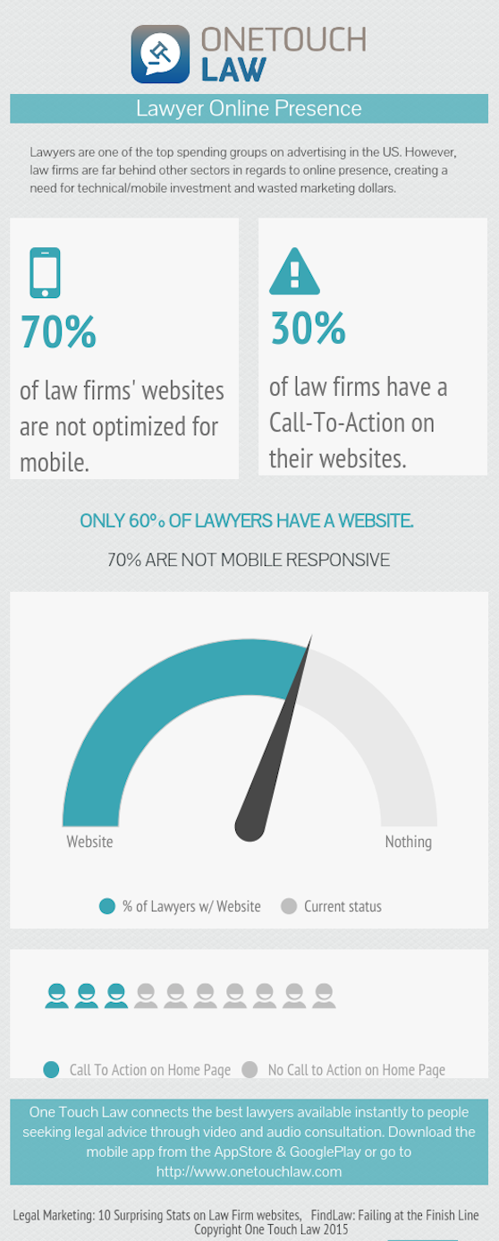 Law Firms Sentenced to Jail: Abandonment for Web & Mobile